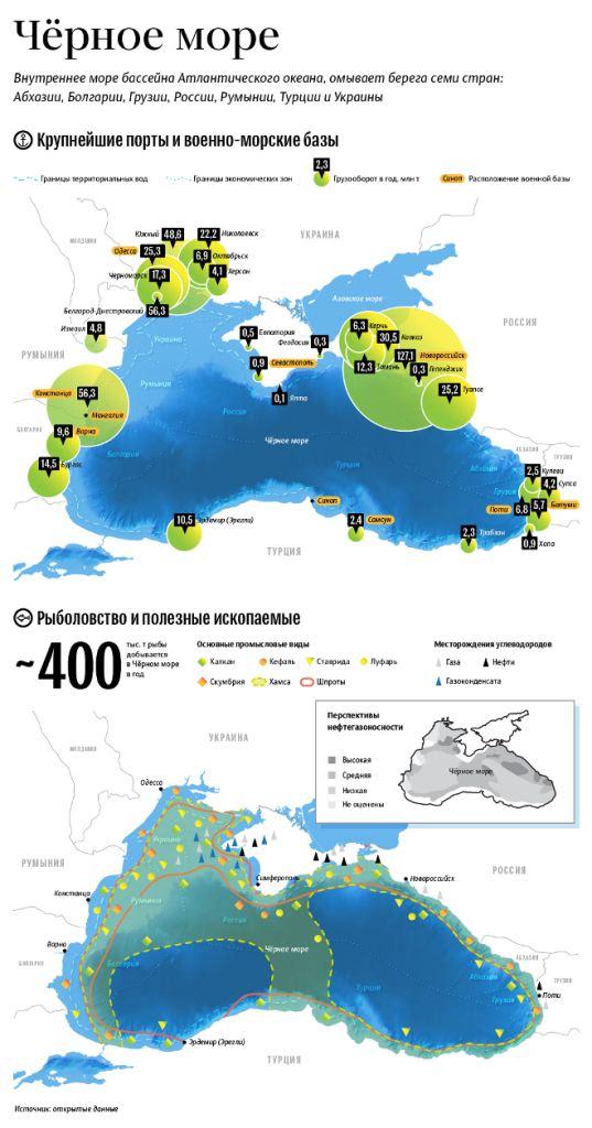 Мир отметил Черное море