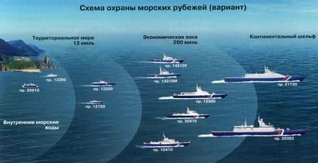 Как Россия Черное море охраняет