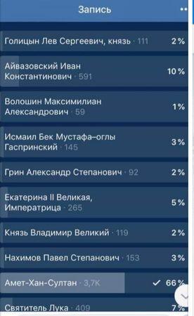 Чем пугает крымские власти имя Амет-Хана Султана?