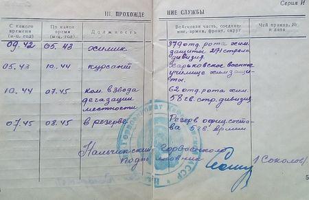Взвод Умерова отразил две атаки фашистов (2)