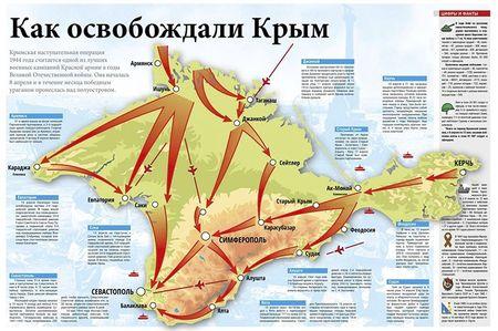 Как Красная армия освобождала Крым