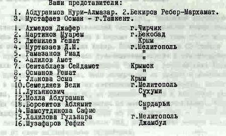 За период от 5.IX. по XII.67 г. на основе Указа от 5.IX.67 г. в Крым прибыли с целью прописаться и устроиться около 6000 крымских татар, из них смогли прописаться всего трое холостяков и две семьи. В марте 1967 года с целью предотвратить намеченное к весне возвращение крымских татар в Крым, а также для создания видимости решения вопроса, на местах спецпоселения объявили, что крымские татары будут переселяться по так называемому оргнабору, но и это явилось очередным обманом крымскотатарского народа, ибо по этому оргнабору в Крым возвращено всего в течение года 170 семей. В то же время на льготных условиях форсированным темпом в не ограниченном количестве вербуют в Крым русских и уркаинцев из обл. УкССР.  Многих переселенцев, желающих выехать из Крыма на свои родные земли, задерживают с помощью различных экономических мероприятий с целью обмануть общественное мнение, а также натравить татар друг против друга...