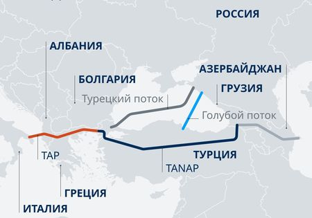 TANAP запущен, на очереди — «Турецкий поток»