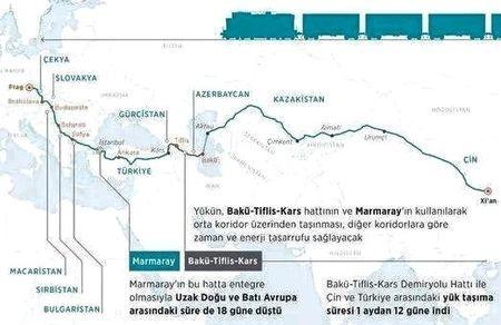Турция станет центром мировой торговли?