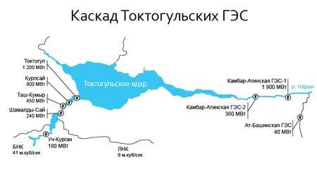 Кыргызстан и Узбекистан будут делиться энергией